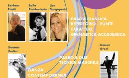 Forum Del Terzo Settore In Piemonte - Modulo Di Formazione Base E Avanzato Per A.p.s.